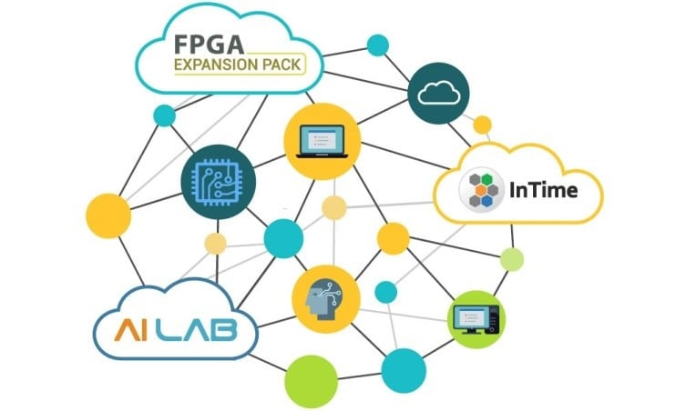 FPGA Design in der Cloud
